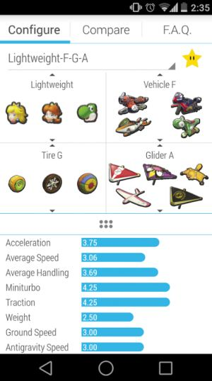 'Configure Mario Kart 8' Android app makes picking your kart parts much easier | GoNintendo - What are YOU waiting for?