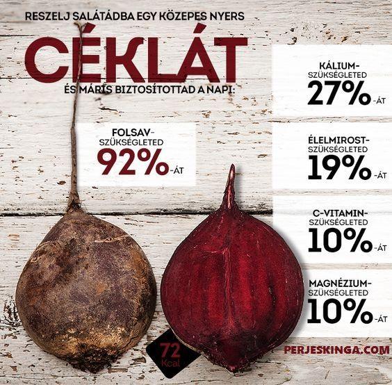 Reszelj a salátádba egy közepes, nyers céklát! || www.perjeskinga.com