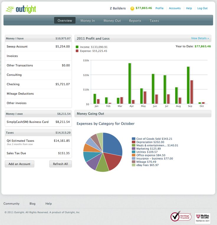 120 best small business accounting images on Pinterest ...