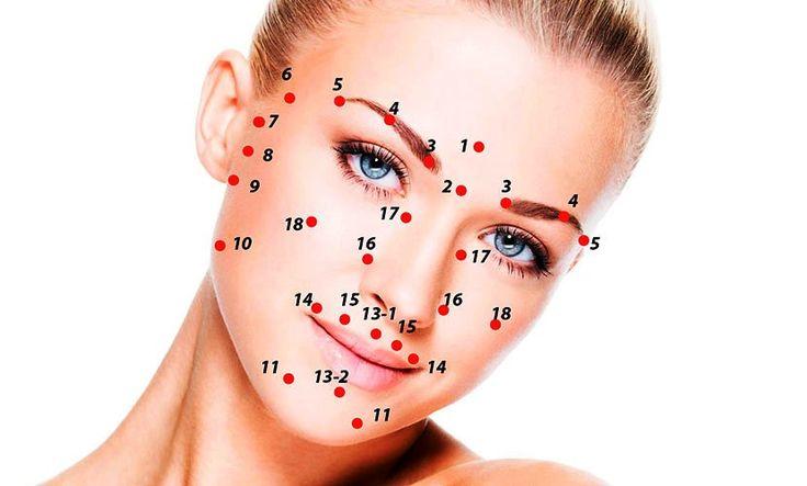 Определяем биологически активные точки на лице