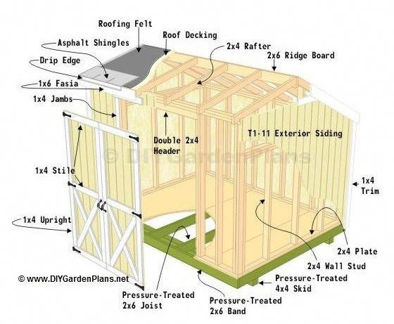 44 Free Diy Shed Plans To Help You Build Your Shed With Images Diy Shed Plans