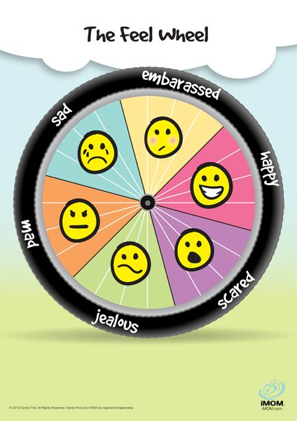 Sometimes, it's difficult to put feelings into words, especially for children.  Use iMOM's Feel Wheel to help your children identify the emotions they're experiencing. Also show them these 6 steps for helping your child handle emotions.