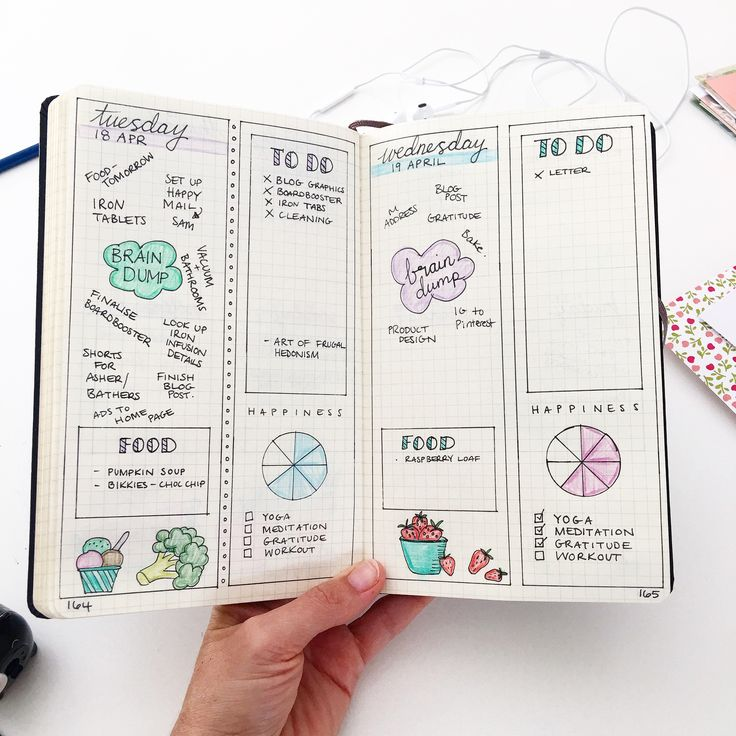 My current Bullet Journal daily log. Includes space for a daily brain dump, to-do's/notes, a mood/wellbeing tracker and daily drawings. Really loving this layout!
