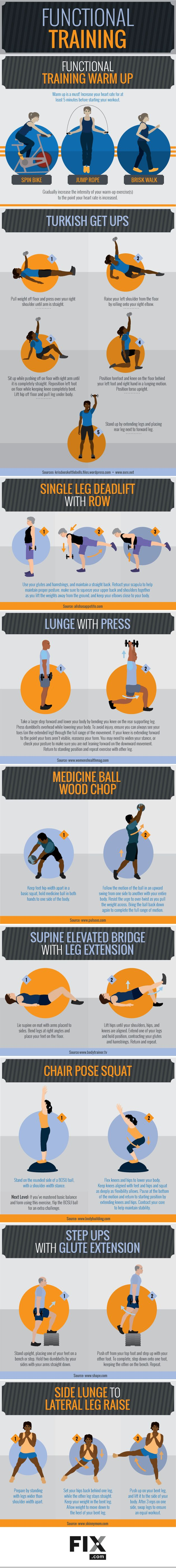 'Functional Training' Is The Best Exercise You're Already Doing