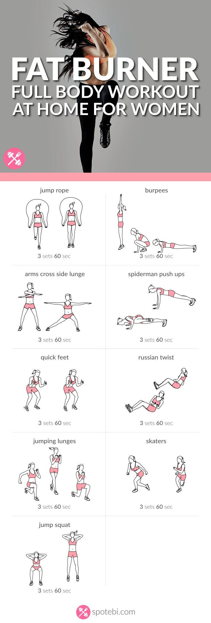 complete workout plan to lose weight