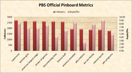 pbsmetrics