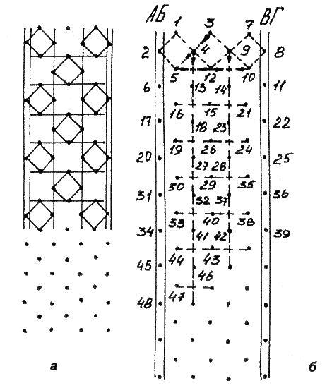 """Книга: """"Старинные секреты плетения кружев"""" (глава 4.5)"""