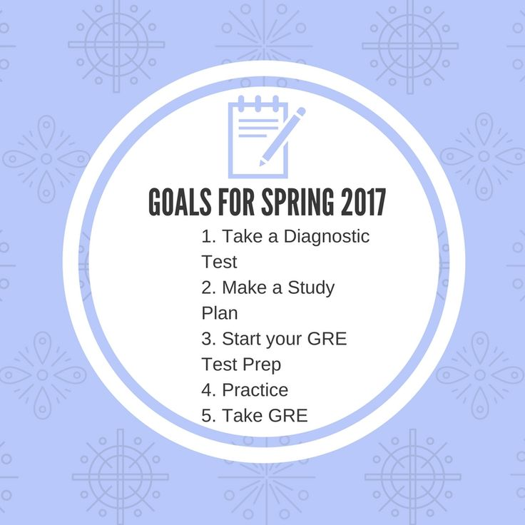 Plan your goals and go ahead with rapid GRE Test Preparation. For GRE related queries and Suggestions, visit: https://www.greedge.com