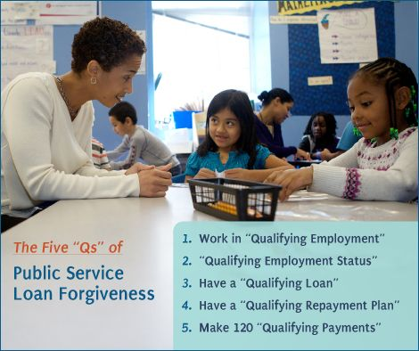 """The 5 Qs of Public Service Loan Forgiveness: """"Did you know that there is one broad, employment-based forgiveness program for federal student loans? We break down some key points of the Public Service Loan Forgiveness Program to help you figure out if you could qualify."""""""
