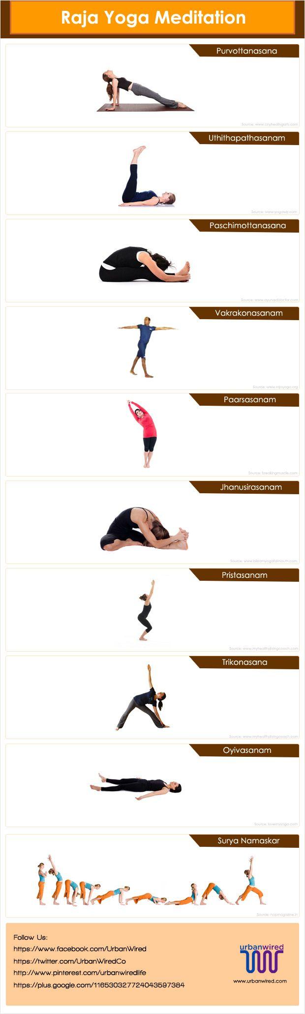 Raja Yoga Meditation Poses