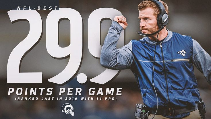 LA Rams 2017: Ranked last NFL team in 2016 with 14 PPG...2017 top NFL team scoring with 29.9 PPG. (twitter.image) 01.18