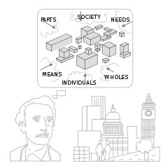Systems thinking - Wikipedia