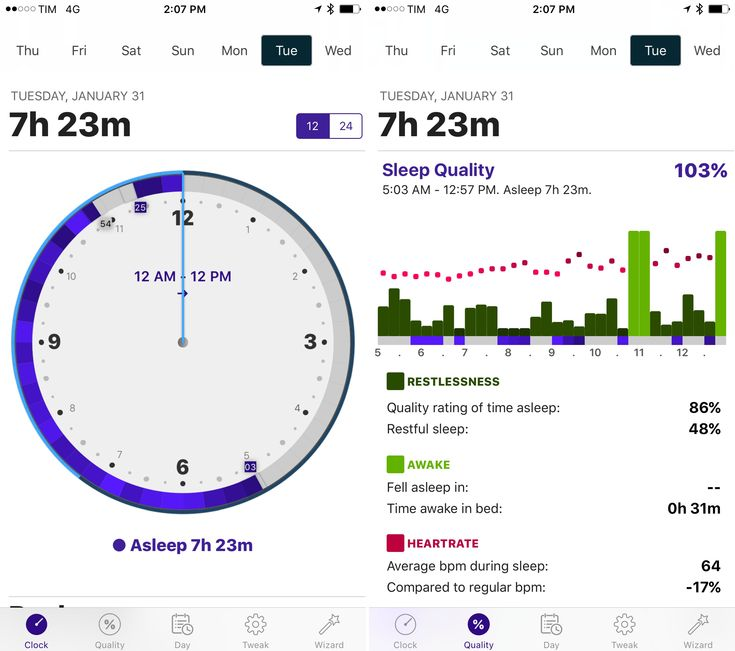 I first reviewed AutoSleep by David Walsh in December, noting how his idea of an automatic watchOS sleep tracker could bring one of the best Fitbit features to the Apple Watch. I've been wearing my Watch to bed every night, and AutoSleep has successfully logged sleep data with impressive accuracy. As I wrote in my […]