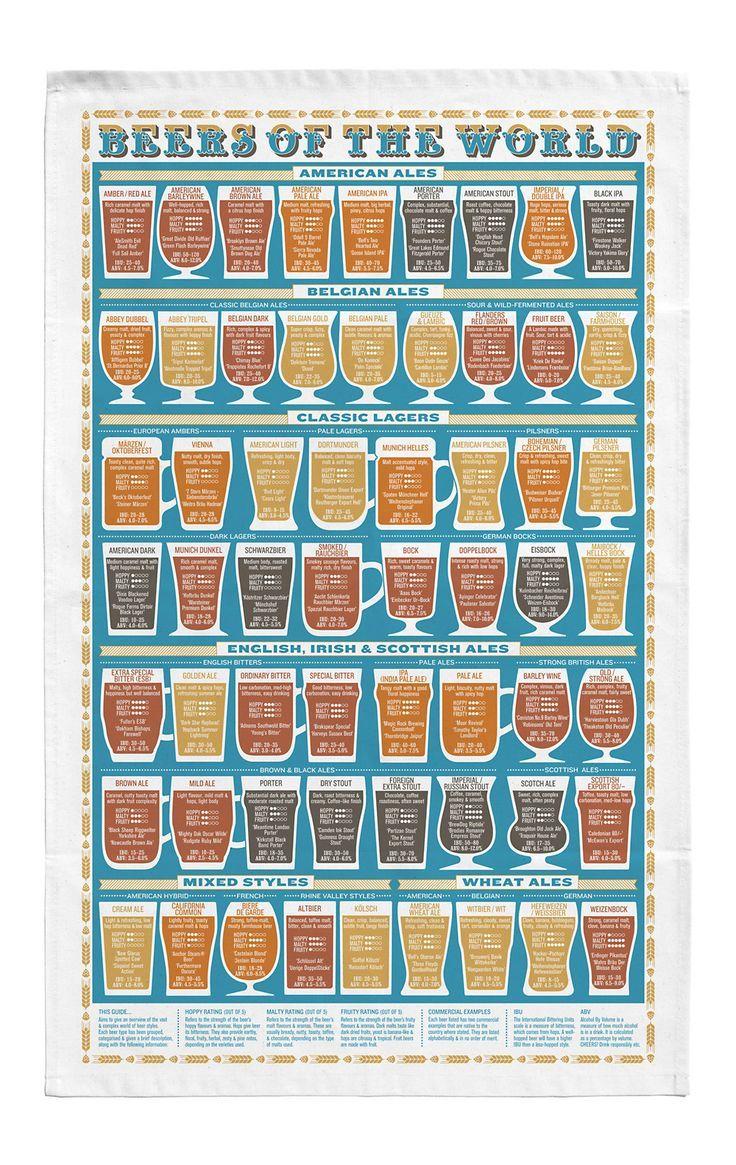 Beers of the World Tea Towel www.stuartgardiner.co.uk