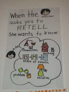 """I'd reframe with """"When we retell, we..."""" This is not work """"for the teacher"""". It's important to teach HOW to do this and HOW retelling helps us as readers, not just in assessments..."""