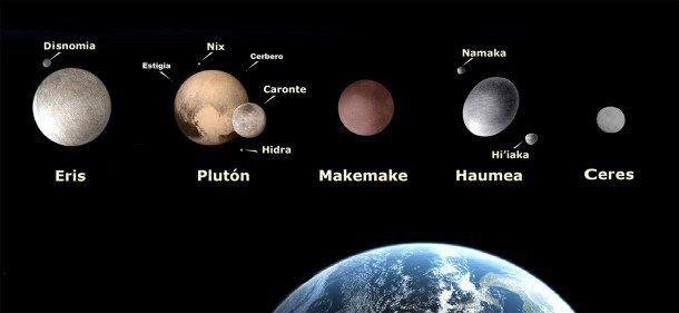 Los planetas enanos del sistema solar: qué son, cuáles son y qué les diferencian