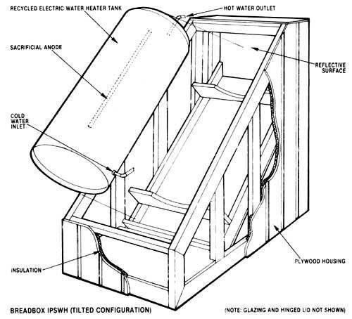 1000  ideas about solar water heater on pinterest