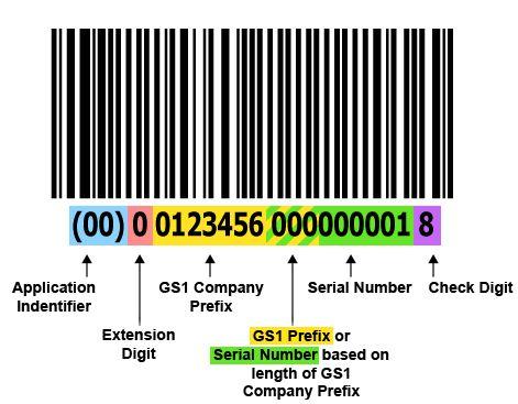 Código GS1-128