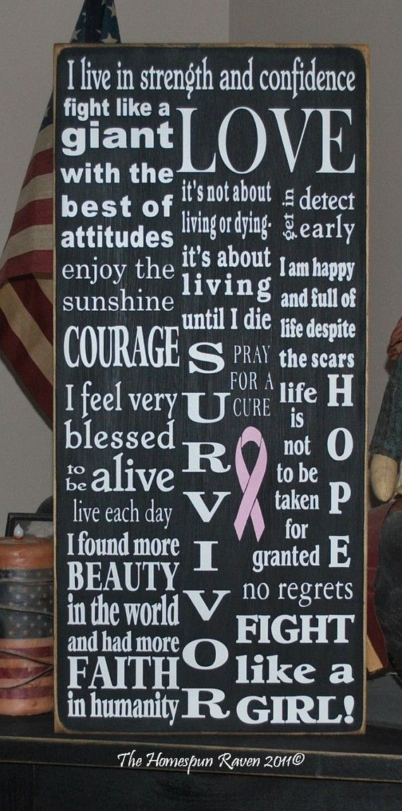 Breast Cancer Survivor Typography subway Painted Wood Sign Plaque