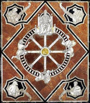 The Wheel Of Fortune (Ruota della Fortuna) and Four Classical Authors in Siena.