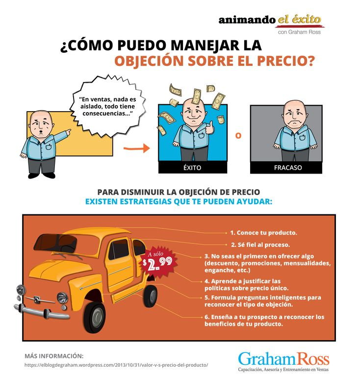 ¿Cómo puedo manejar la objeción sobre precio?  www.grahamross.com.mx