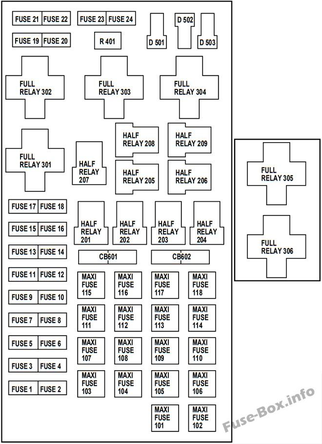 Underhood fuse box diagram Ford F150 (2000, 2001, 2002