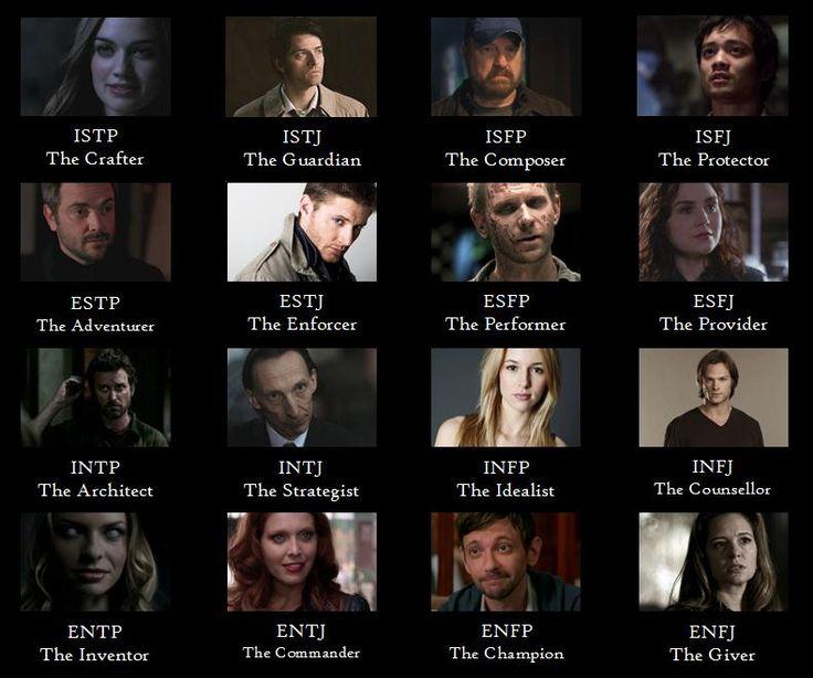 Supernatural MBTI Myers-Briggs. INFP, Jo