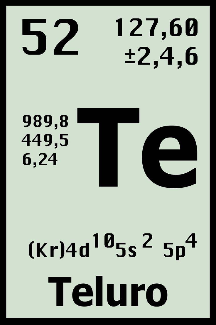 Mejores 65 imgenes de q u i m i c a en pinterest elementos telurio elemento tabla periodica cerca amb google urtaz Images