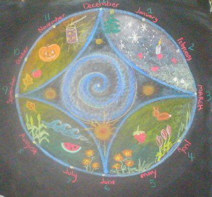 waldorf calendar3Rd Grade Math, Chalkboards Drawing, Waldorf Inspiration, Chalkboard Drawings, Beautiful Waldorf Styl, Waldorf Calendar, Twelve Month, October Wind, Waldorf Styl Calendar