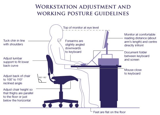 body posture using computer Posture is the position in which you hold your body upright against gravity while standing, sitting or lying down good posture involves training your body to stand, walk, sit and lie in positions where the least strain is placed on supporting muscles and ligaments during movement or weight-bearing activities.