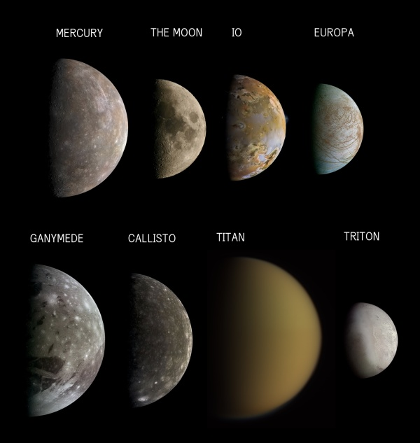 26 best images about Space (Solar System) on Pinterest ...
