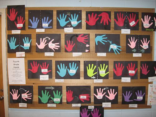 Hallway Display - Slide/Flip/Turn hand project - Classroom Displays