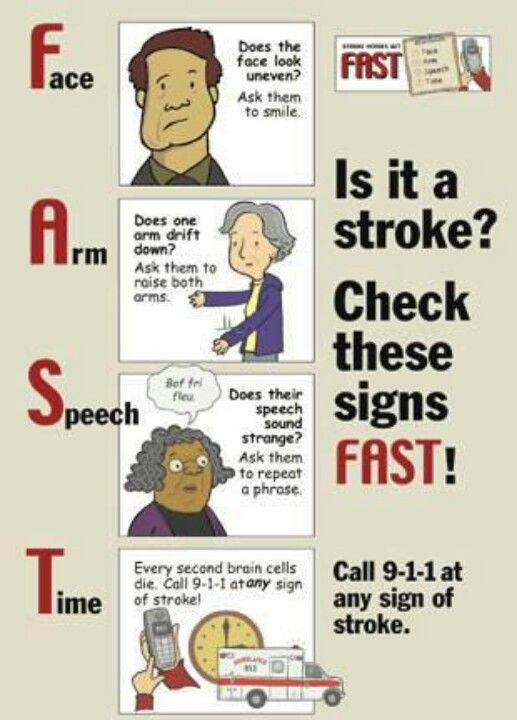 Use to educate client on Stroke symptoms!
