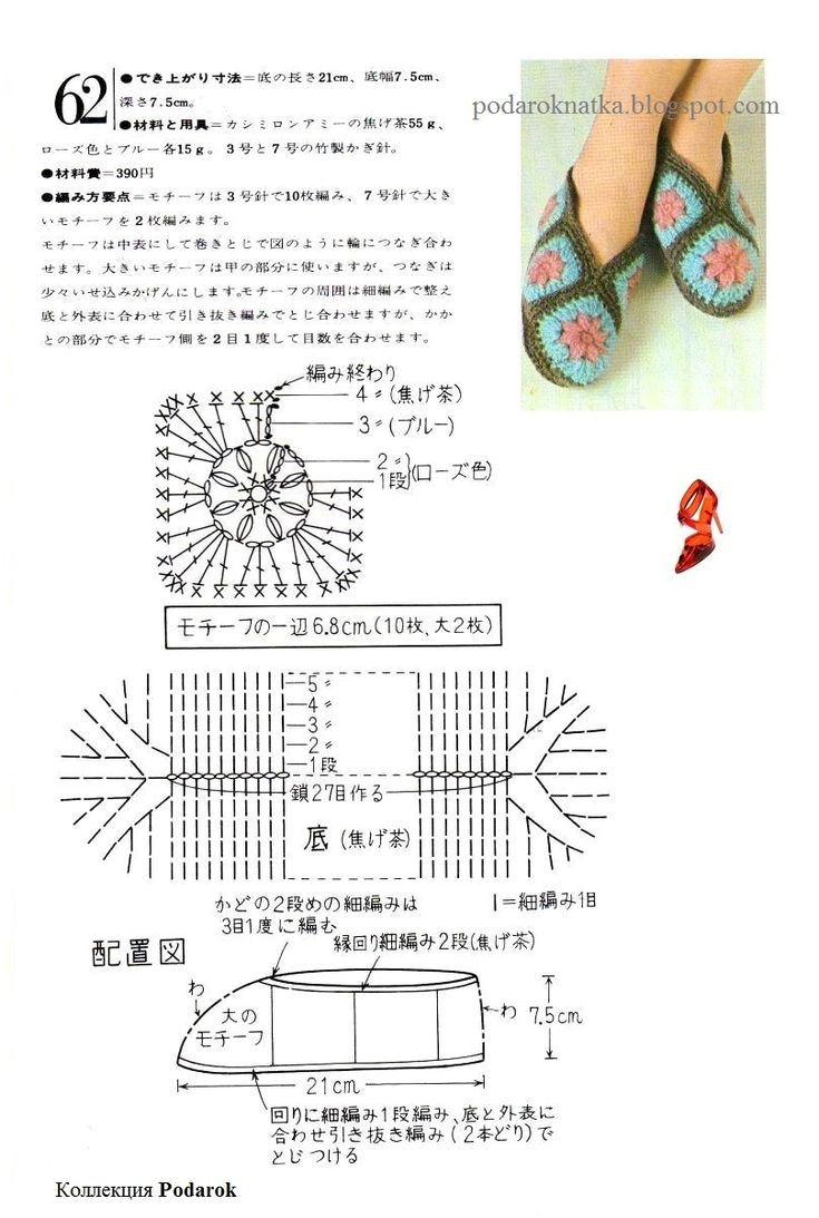 Crochet Slippers - Chart ❥ 4U // hf http://www.pinterest.com/hilariafina/