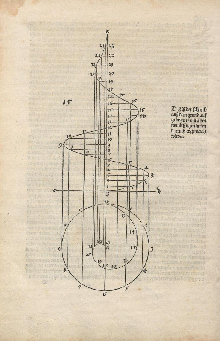 Underweysung der Messung, Instructions sur la mesure - Albrecht Dürer, 1525