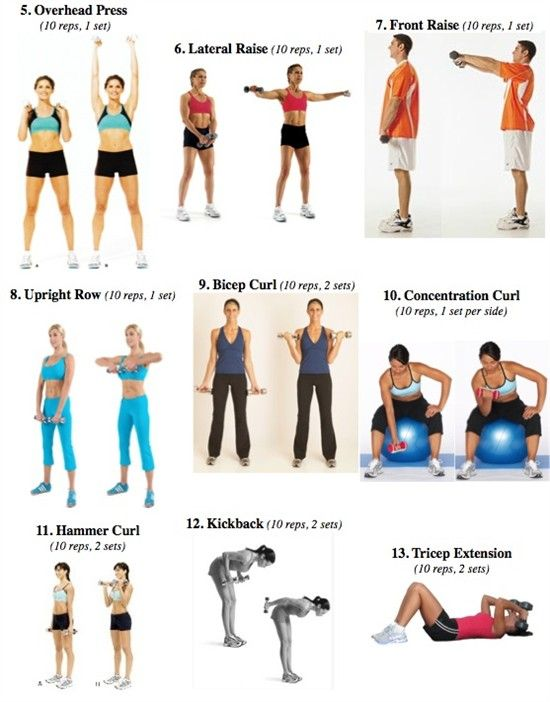 Weight training. Pretty basic but thorough. Suggested ...