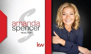 Keller Williams Real Estate Business Card Template 87