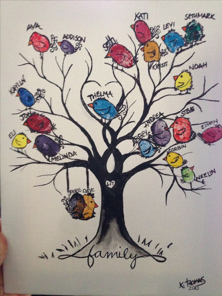 Family Tree Thumbprints - fun idea, maybe get each person to also personalise their 'bird'