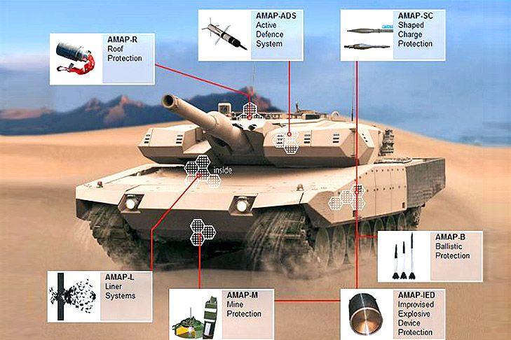 leopard 2 revolution | Das ist der Leopard 2 Revolution - Bilder - autobild.de