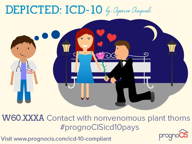 ICD-10 Humor: Contact with nonvenomous plant thorns