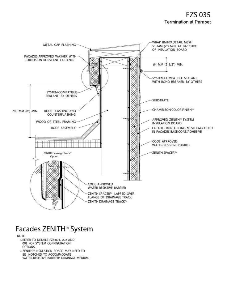 Parapet Roof Flashing & Stucco Parapet No Flashing