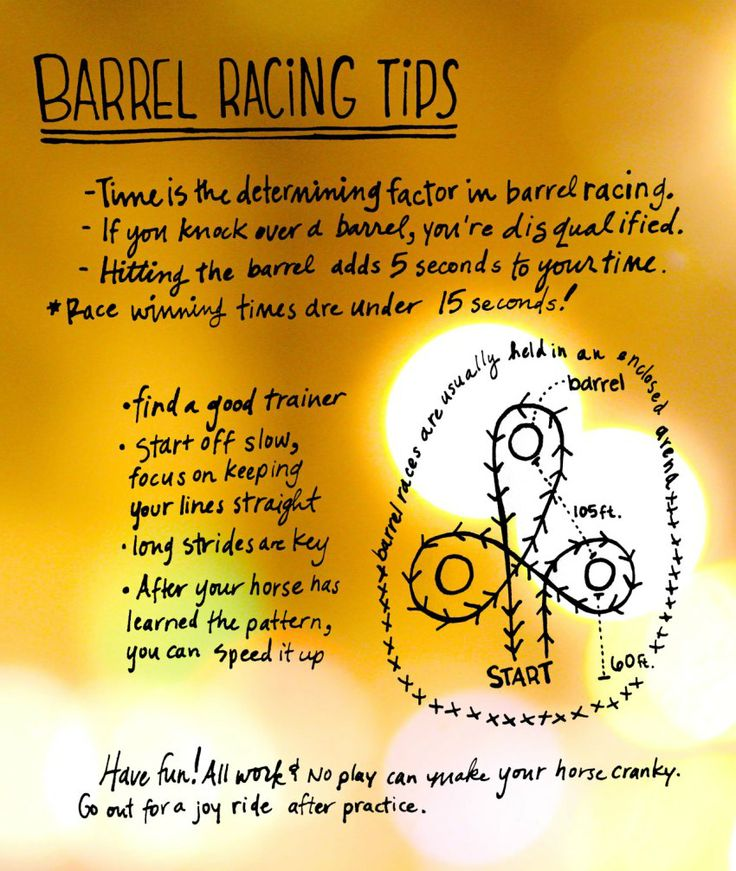 Barrel Racing Tips on Crafted in Carhartt