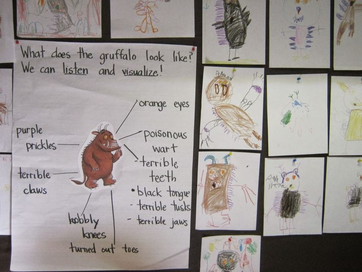 Smart Kids: visualizing, inferring, visual art, drama, bridge maps, word sorts and FREE writing prompt