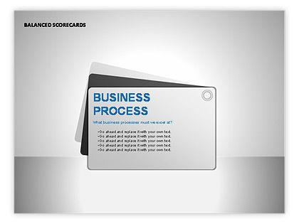 Business Scorecards…
