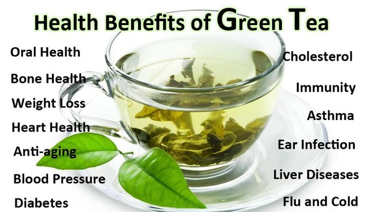 Daily intake of GreenTea helps you to prevent many