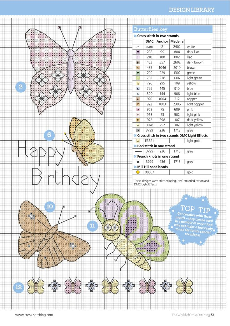 Beautiful Butterflies From The World of Cross Stitching N°240 April 2016 5 of 9