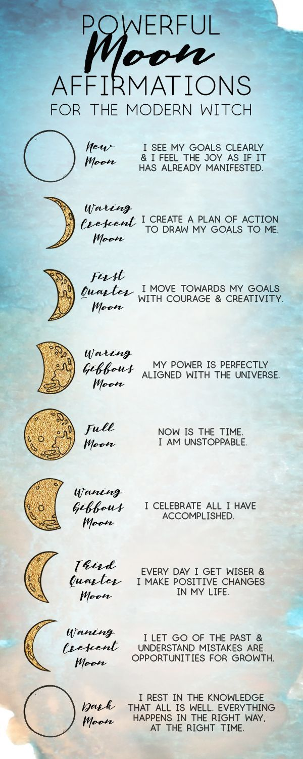 I love magical goal setting. The moon is a force t…