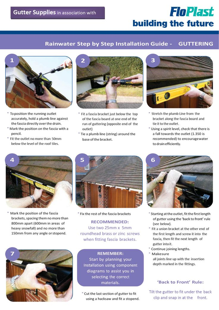 how to build built in gutters