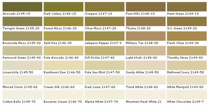 Ben Moore paint colors for entertainment center... I like oregano, olive moss, dark celery or forest moss