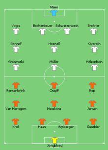 Alineación de la final de la Copa Mundial de Fútbol de 1974 en Alemania. Alemania-Holanda (30 años atrás)